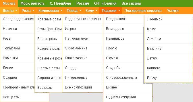 navigaciya_menyu_cvety