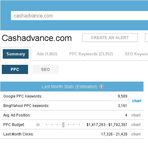 cashadvancecom