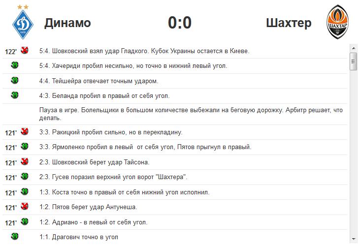 tekstovaia-onlain-transliatsyia-matcha
