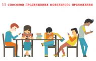 11 способов продвижения мобильного приложения